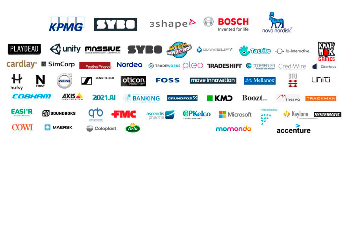 Companies that have joined the Greater Copenhagen Career Portal