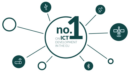 This infographic shows that Greater Copenhagen is no. 1 on ICT development in the EU.